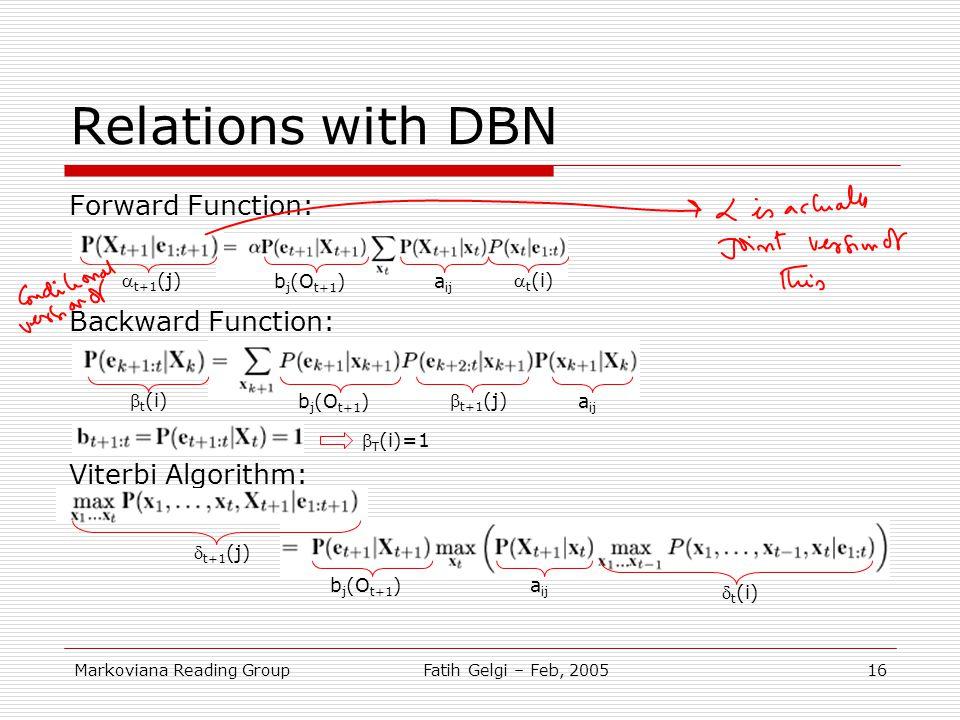 Markoviana Reading GroupFatih Gelgi – Feb, 200516 Relations with DBN Forward Function: Backward Function: Viterbi Algorithm: b j (O t+1 )a ij  t (i)