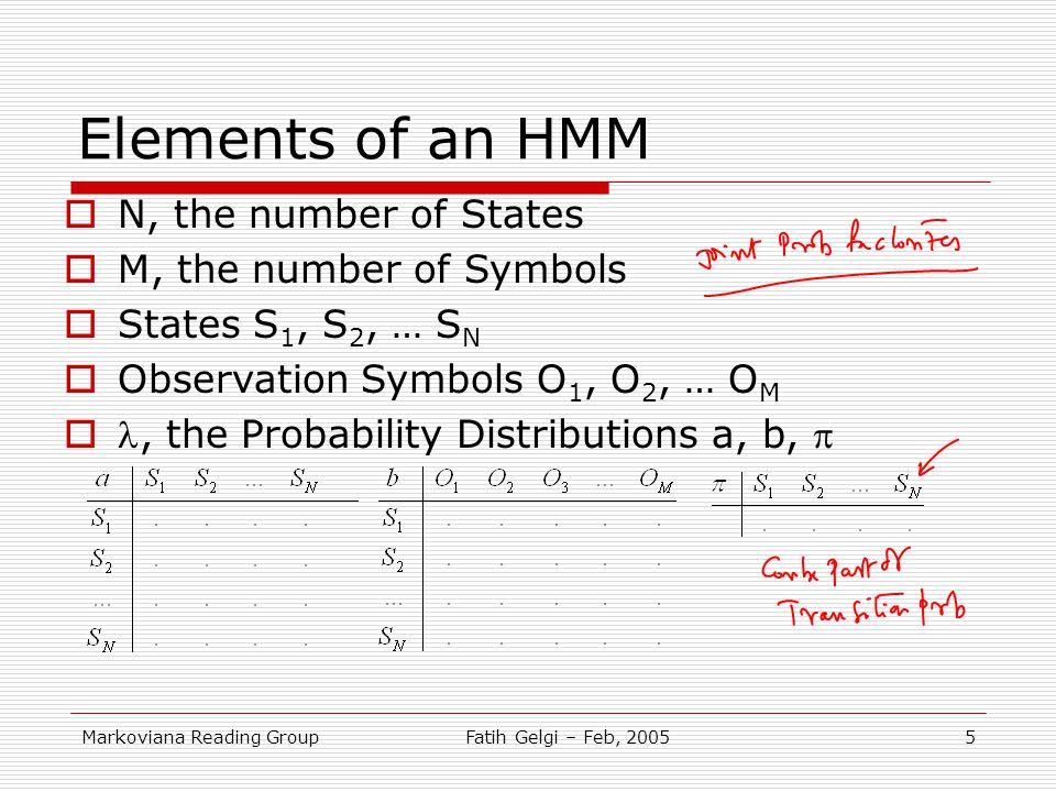 Markoviana Reading GroupFatih Gelgi – Feb, 200516 Relations with DBN Forward Function: Backward Function: Viterbi Algorithm: b j (O t+1 )a ij  t (i) b j (O t+1 )a ij  t+1 (j)  t+1 (j)  t (i)  T (i)=1 b j (O t+1 )a ij  t (i)  t+1 (j)