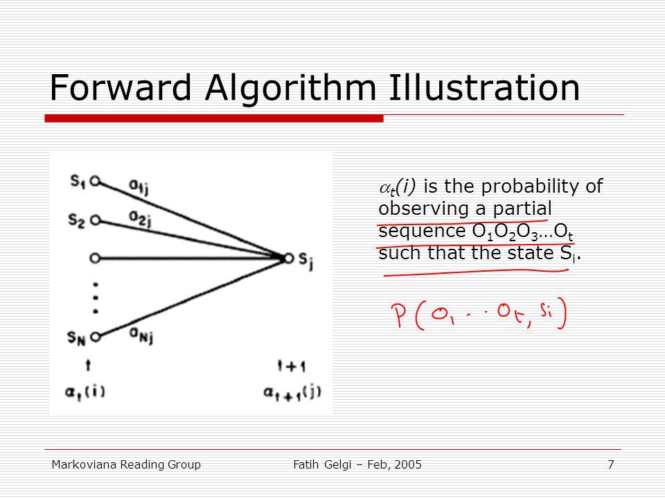 Markoviana Reading GroupFatih Gelgi – Feb, 20057 Forward Algorithm Illustration  t (i) is the probability of observing a partial sequence O 1 O 2 O 3