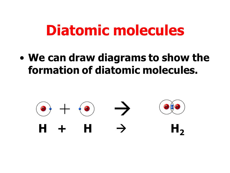 Diatomic molecules We can draw diagrams to show the formation of diatomic molecules. + H + H