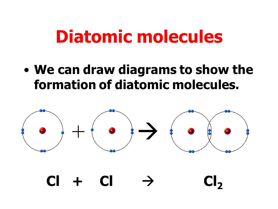 Diatomic molecules We can draw diagrams to show the formation of diatomic molecules. Cl + Cl +