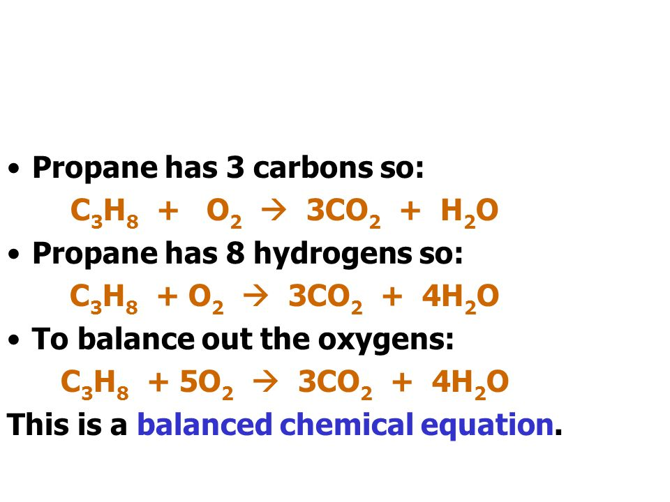 We must write a balanced chemical equation where there are equal numbers of moles of each type of atom on both sides.
