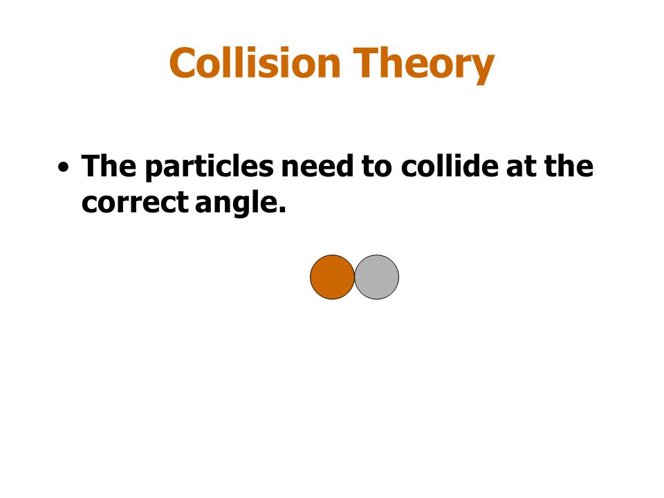 Collision Theory The particles need to collide at the correct angle.