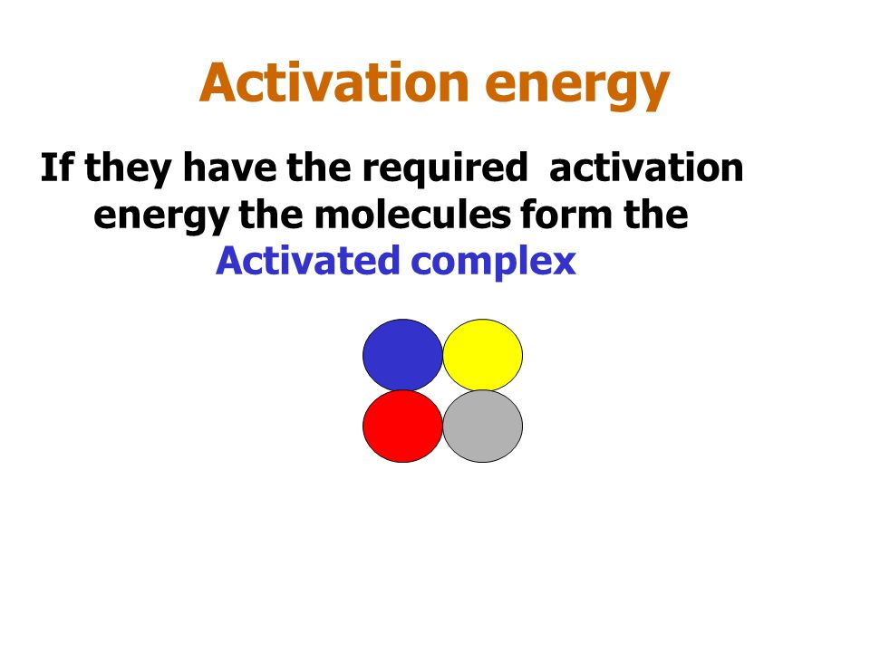 Activation energy Two molecules approach each other