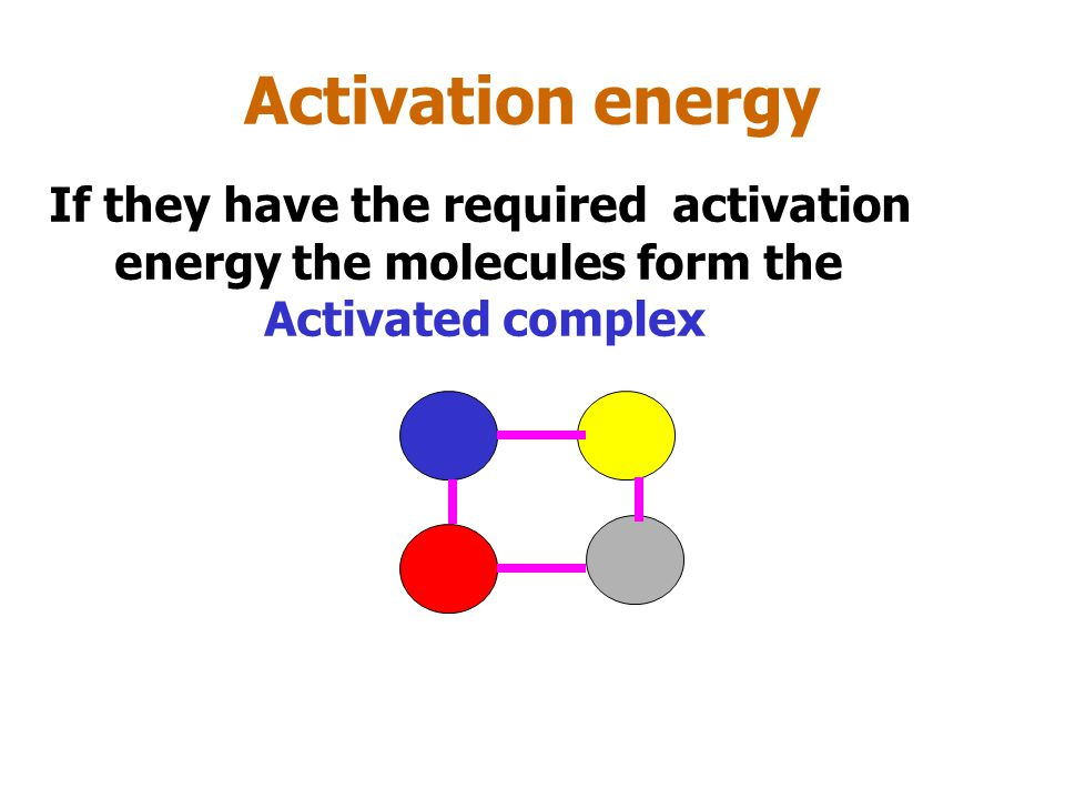 Activation energy If they have the required activation energy the molecules form the Activated complex