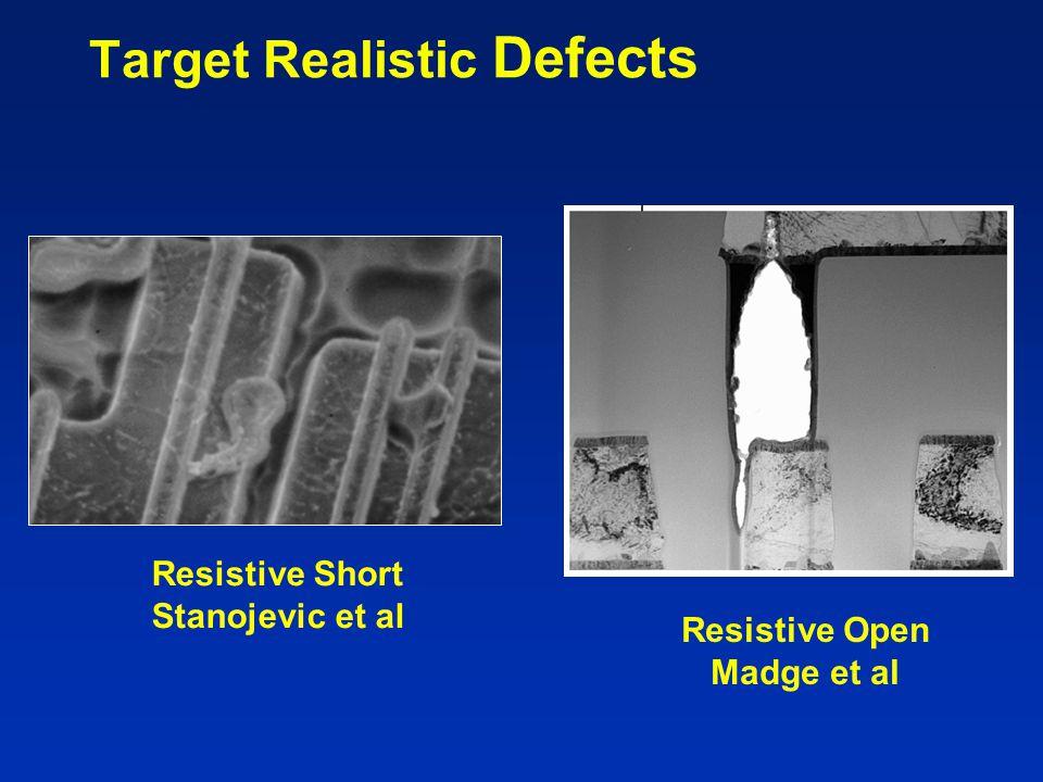 Target Realistic Defects Resistive Open Madge et al Resistive Short Stanojevic et al