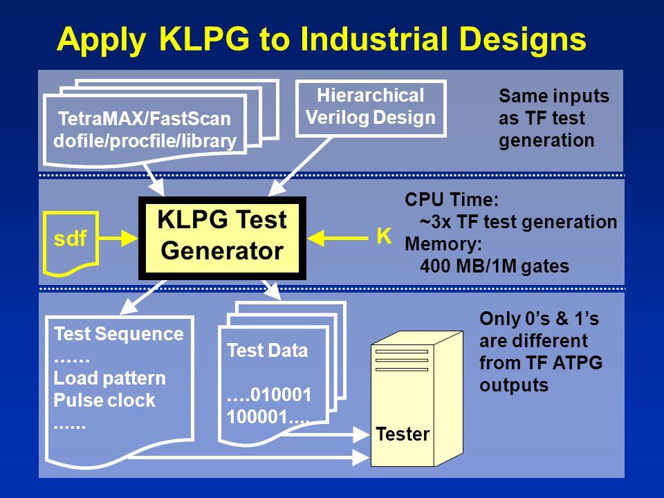 Apply KLPG to Industrial Designs KLPG Test Generator TetraMAX/FastScan dofile/procfile/library Hierarchical Verilog Design K Test Data ….010001 100001
