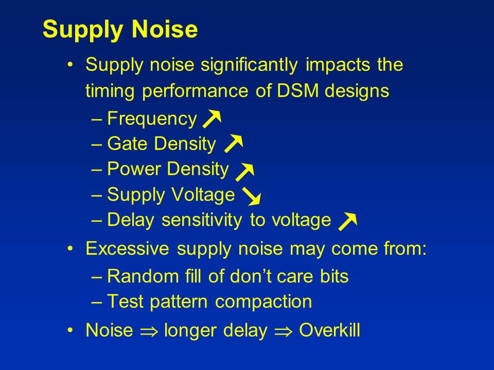 Supply Noise Supply noise significantly impacts the timing performance of DSM designs –Frequency –Gate Density –Power Density –Supply Voltage –Delay s