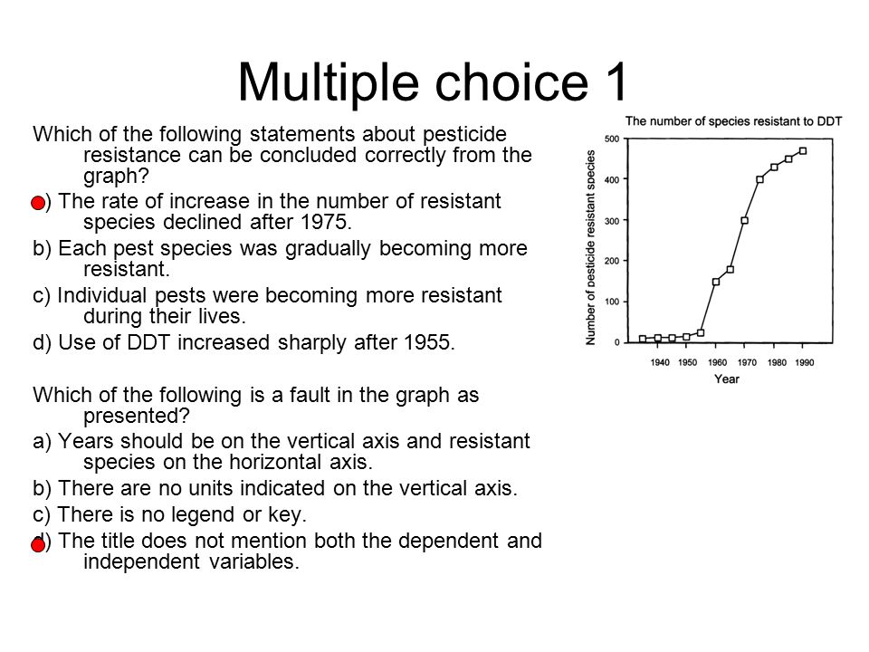 Multiple choice 1 Which of the following statements about pesticide resistance can be concluded correctly from the graph.