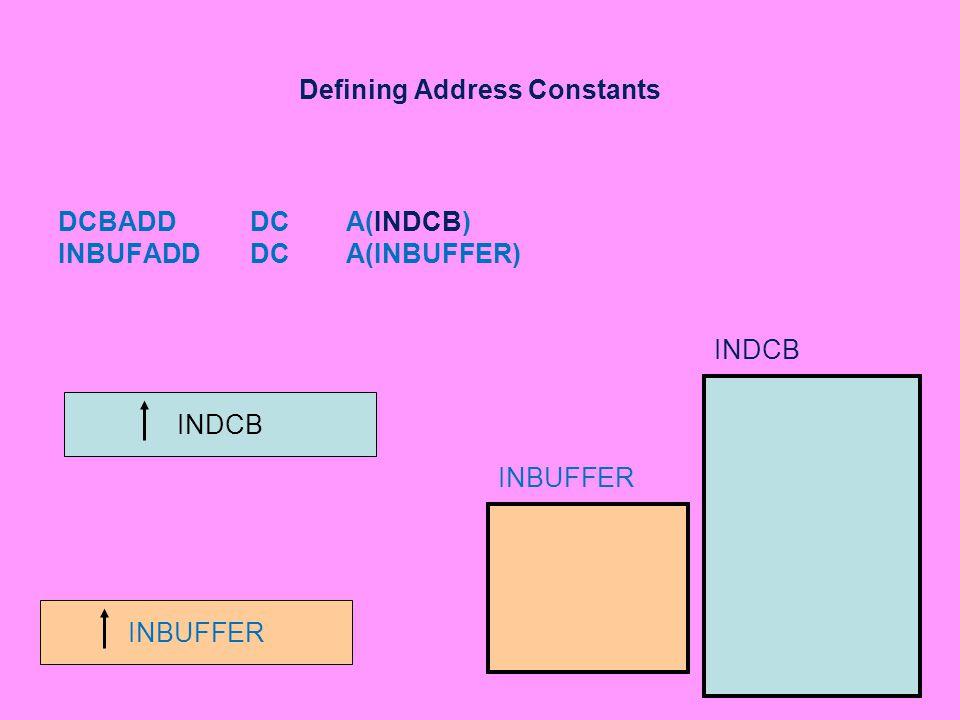 Defining Address Constants DCBADDDCA(INDCB) INBUFADDDCA(INBUFFER) INDCB INBUFFER INDCB