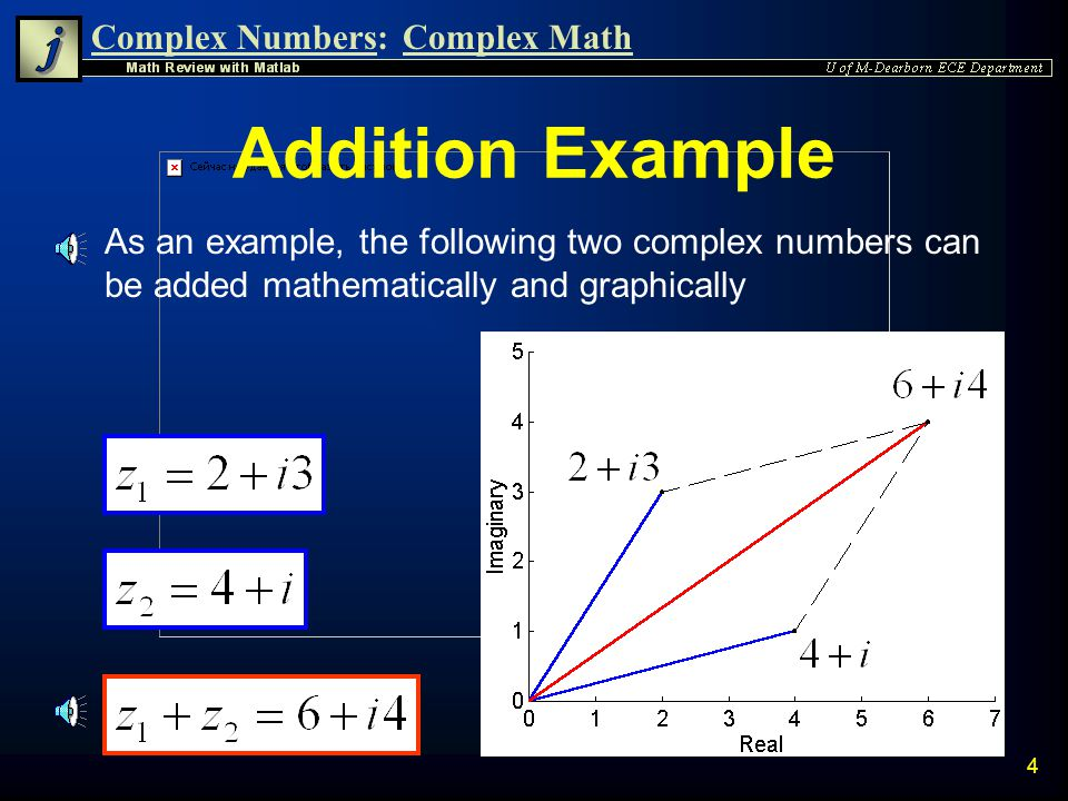 Complex Numbers:Complex Math 24 Useful Complex Conjugate Relationships Addition Subtraction Multiplication