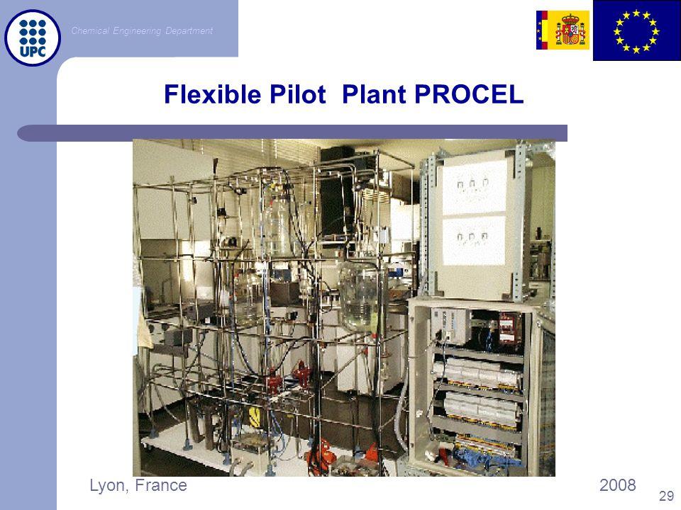 Chemical Engineering Department Lyon, France2008 29 Flexible Pilot Plant PROCEL