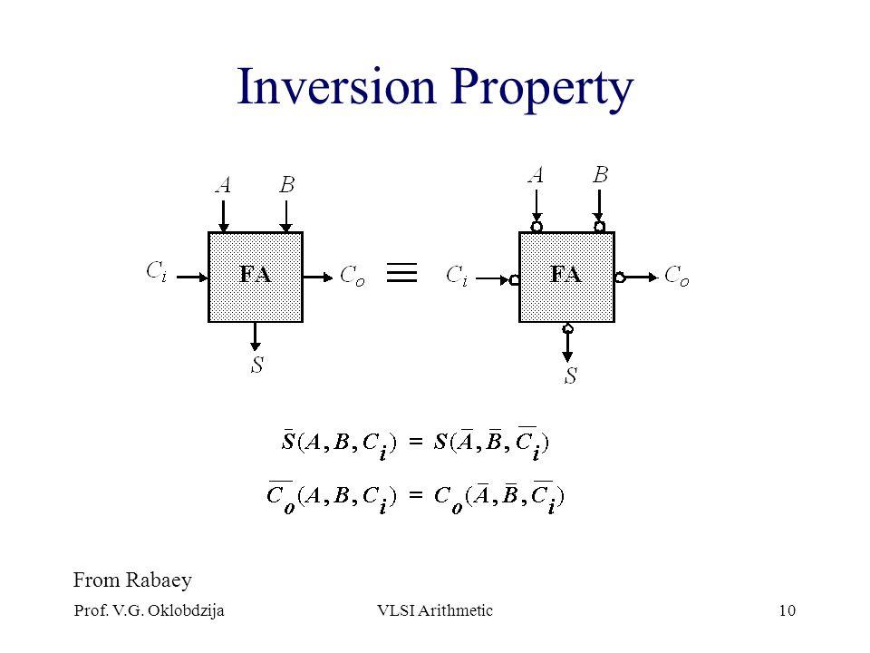 Prof. V.G. OklobdzijaVLSI Arithmetic10 Inversion Property From Rabaey