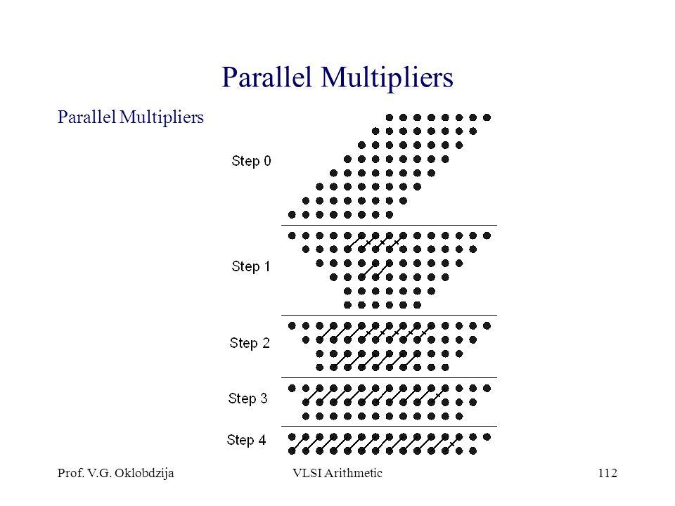Prof. V.G. OklobdzijaVLSI Arithmetic112 Parallel Multipliers