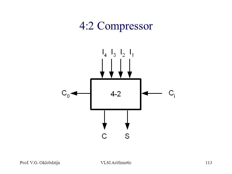 Prof. V.G. OklobdzijaVLSI Arithmetic113 4:2 Compressor