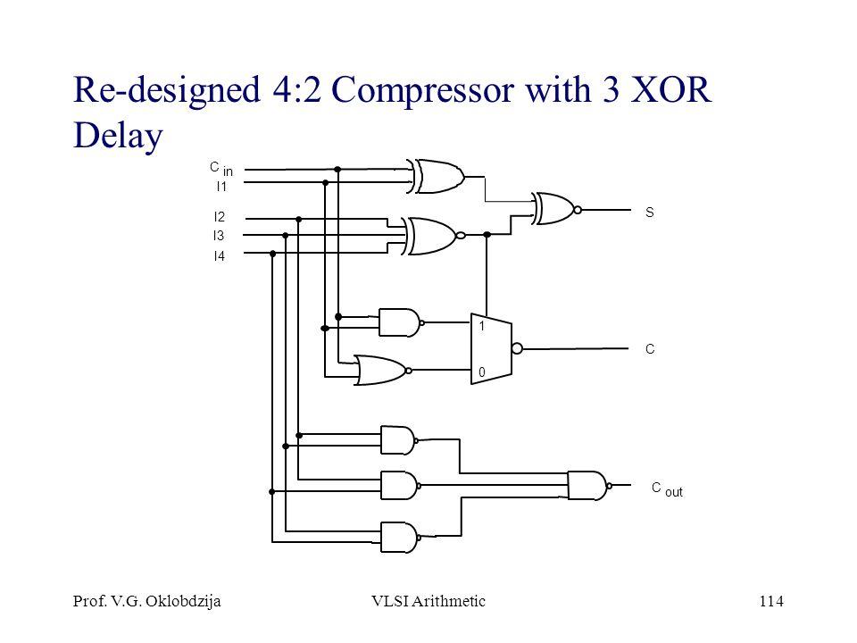 Prof. V.G. OklobdzijaVLSI Arithmetic114 Re-designed 4:2 Compressor with 3 XOR Delay C in I1 I2 I3 I4 0 1 S C C out