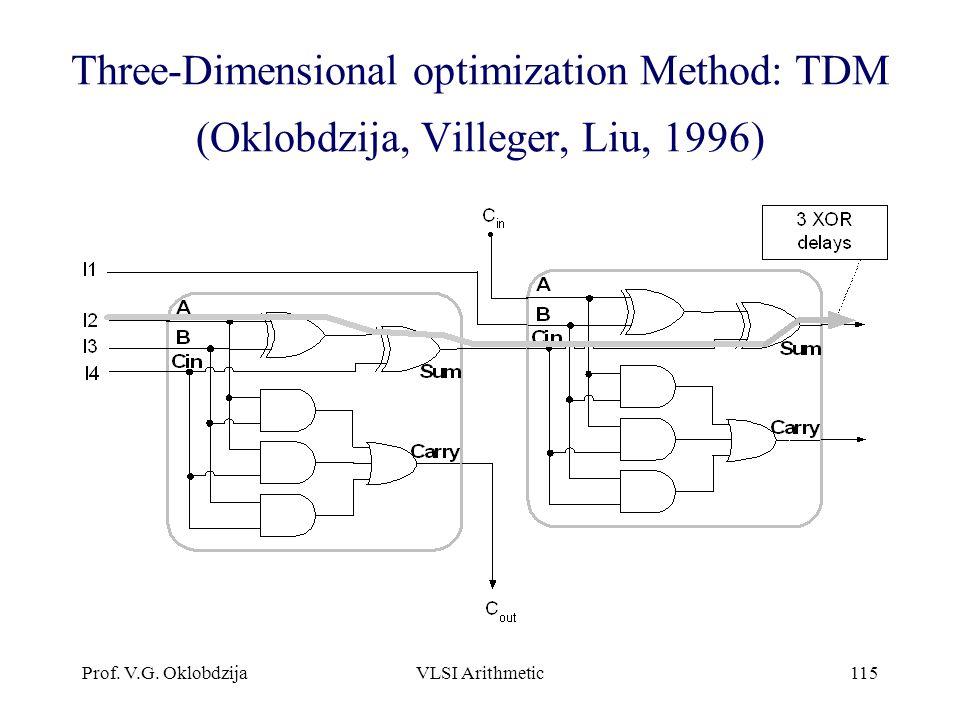 Prof. V.G. OklobdzijaVLSI Arithmetic115 Three-Dimensional optimization Method: TDM (Oklobdzija, Villeger, Liu, 1996)