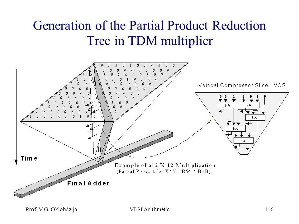 Prof. V.G. OklobdzijaVLSI Arithmetic116 Generation of the Partial Product Reduction Tree in TDM multiplier