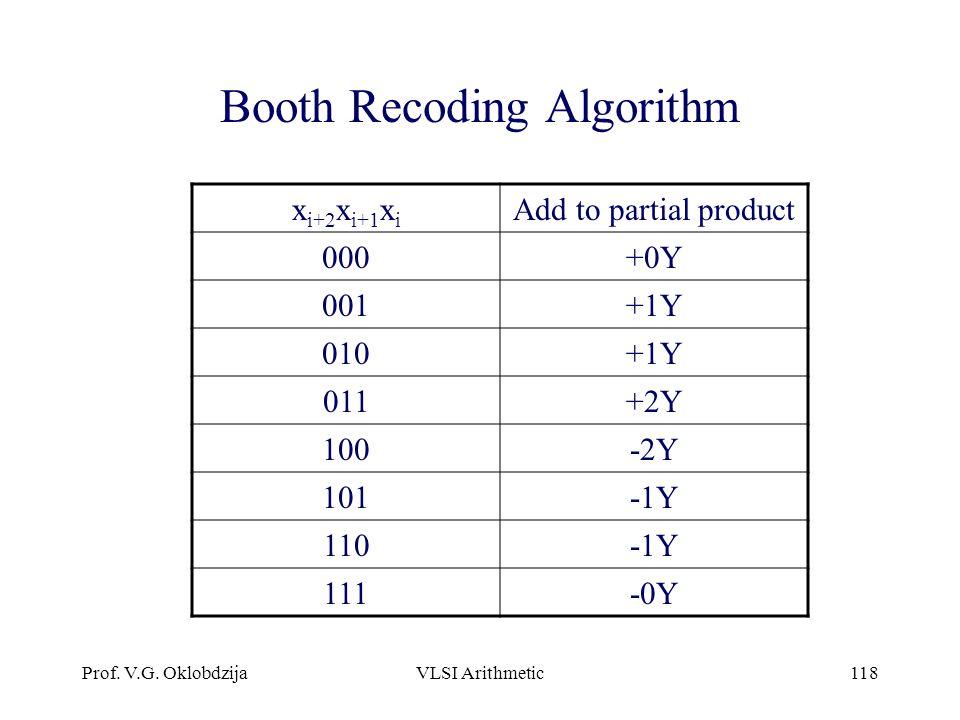 Prof. V.G. OklobdzijaVLSI Arithmetic118 Booth Recoding Algorithm x i+2 x i+1 x i Add to partial product 000+0Y 001+1Y 010+1Y 011+2Y 100-2Y 101-1Y 110-
