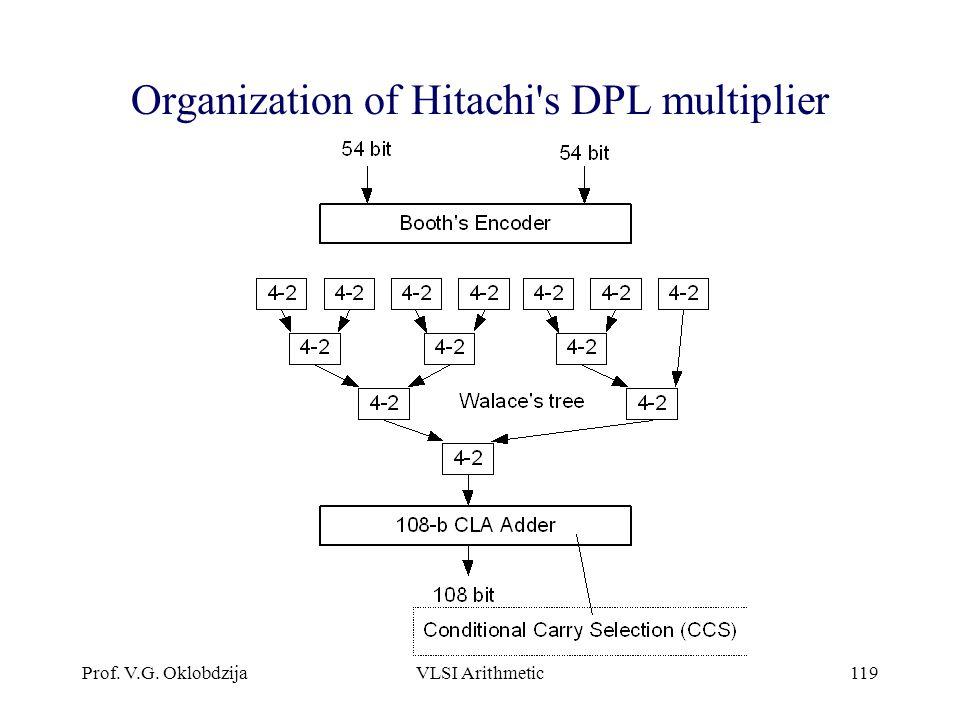 Prof. V.G. OklobdzijaVLSI Arithmetic119 Organization of Hitachi s DPL multiplier