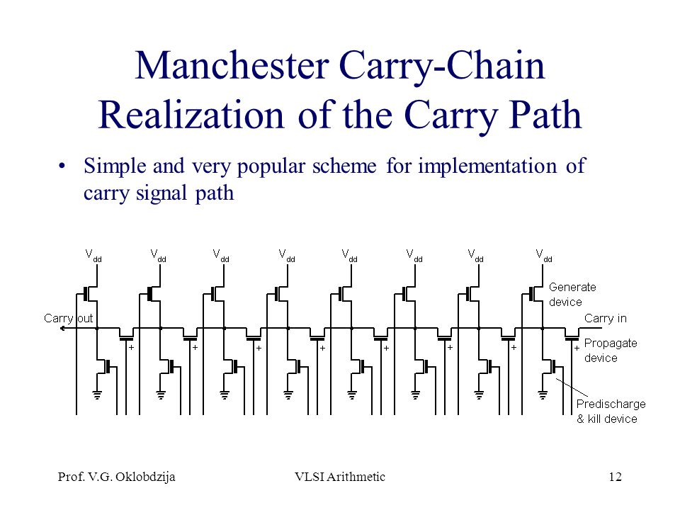 Prof. V.G. OklobdzijaVLSI Arithmetic12 Manchester Carry-Chain Realization of the Carry Path Simple and very popular scheme for implementation of carry