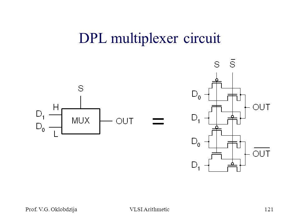 Prof. V.G. OklobdzijaVLSI Arithmetic121 DPL multiplexer circuit