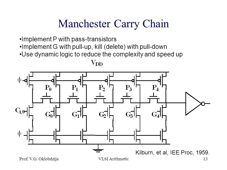 Prof. V.G. OklobdzijaVLSI Arithmetic13 Manchester Carry Chain Kilburn, et al, IEE Proc, 1959. Implement P with pass-transistors Implement G with pull-