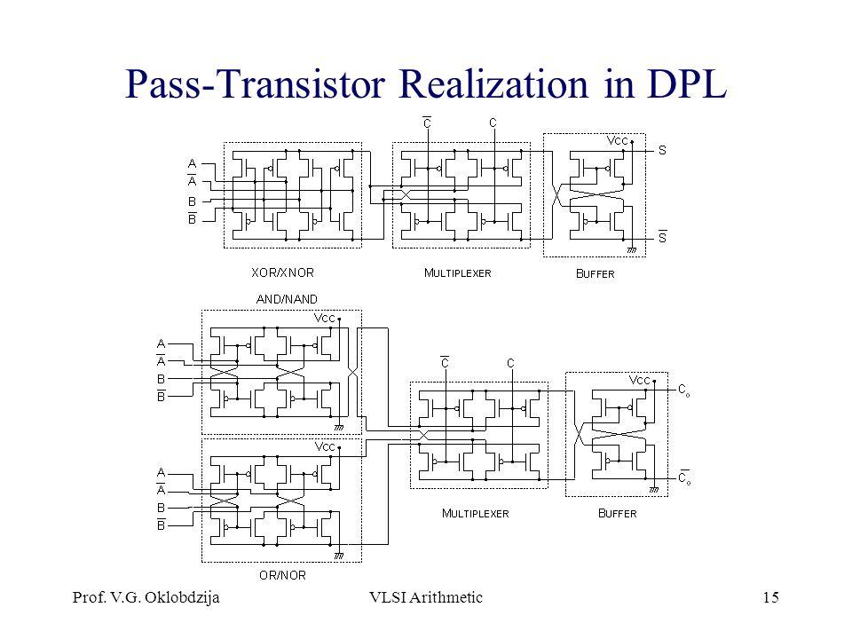 Prof. V.G. OklobdzijaVLSI Arithmetic15 Pass-Transistor Realization in DPL
