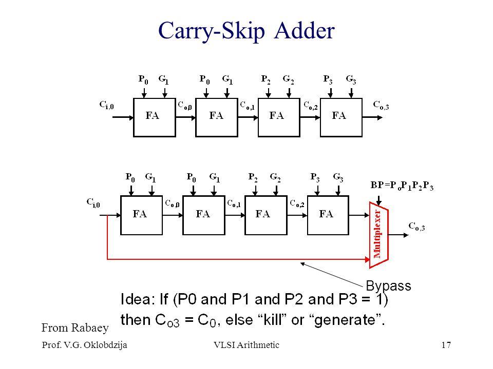Prof. V.G. OklobdzijaVLSI Arithmetic17 Carry-Skip Adder Bypass From Rabaey