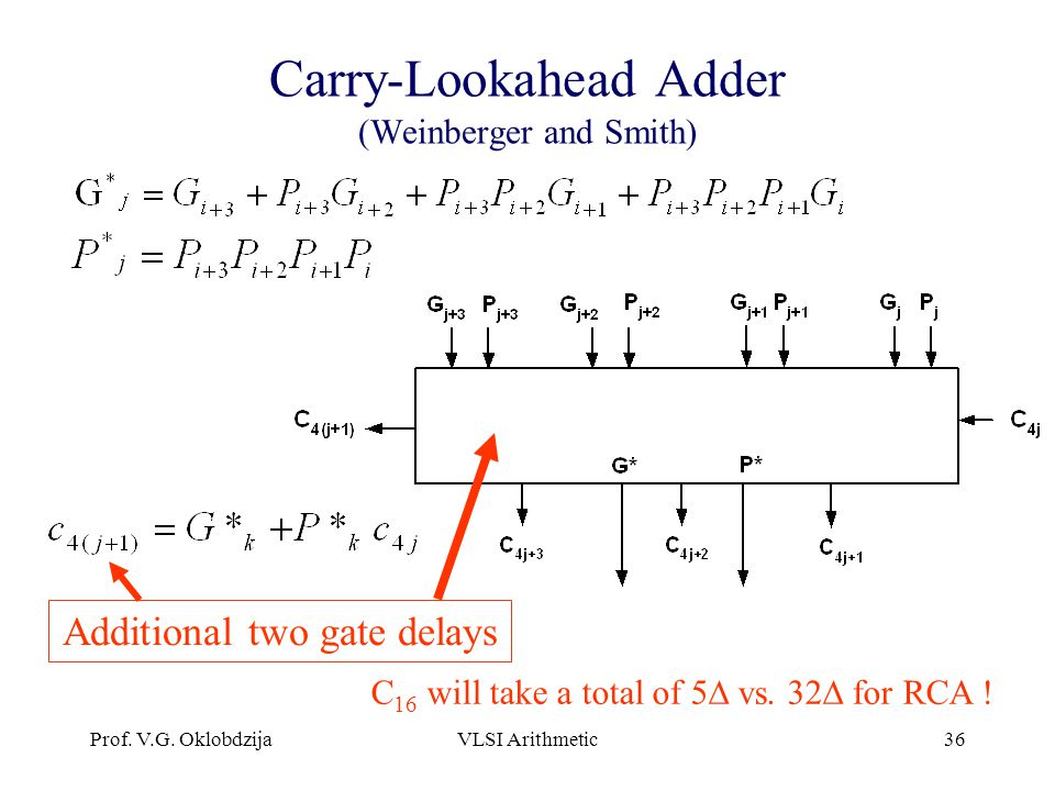 Prof. V.G. OklobdzijaVLSI Arithmetic36 Carry-Lookahead Adder (Weinberger and Smith) Additional two gate delays C 16 will take a total of 5  vs. 32 