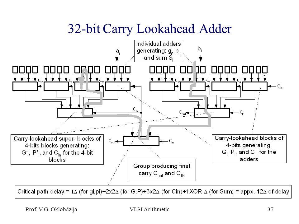 Prof. V.G. OklobdzijaVLSI Arithmetic37 32-bit Carry Lookahead Adder