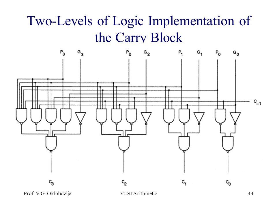 Prof. V.G. OklobdzijaVLSI Arithmetic44 Two-Levels of Logic Implementation of the Carry Block
