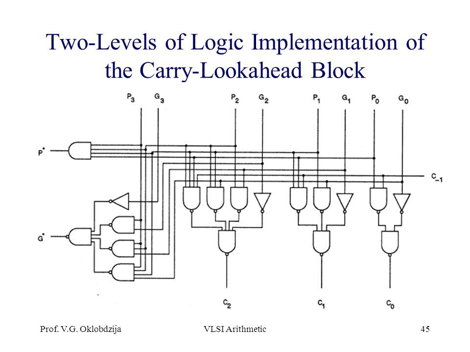 Prof. V.G. OklobdzijaVLSI Arithmetic45 Two-Levels of Logic Implementation of the Carry-Lookahead Block