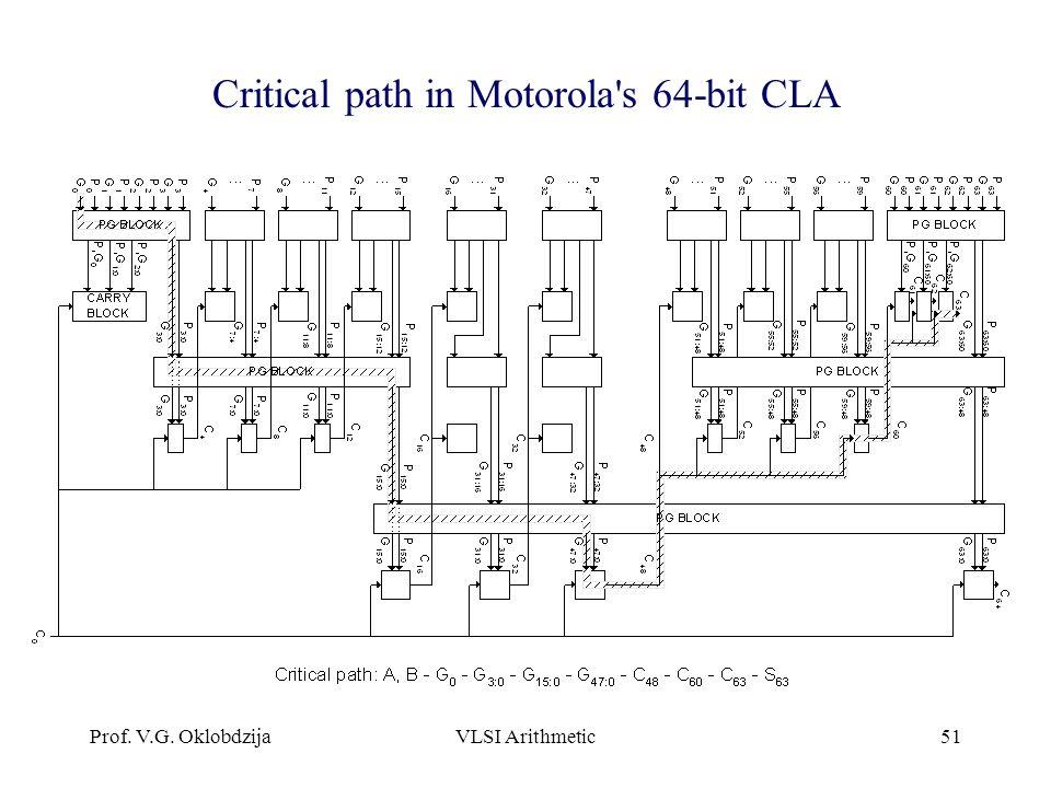 Prof. V.G. OklobdzijaVLSI Arithmetic51 Critical path in Motorola s 64-bit CLA