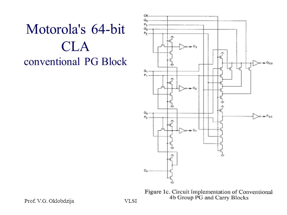 Prof. V.G. OklobdzijaVLSI Arithmetic52 Motorola s 64-bit CLA conventional PG Block