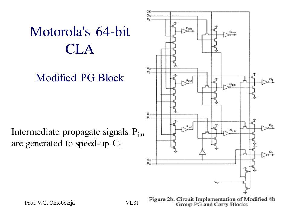 Prof. V.G. OklobdzijaVLSI Arithmetic53 Motorola's 64-bit CLA Modified PG Block Intermediate propagate signals P i:0 are generated to speed-up C 3