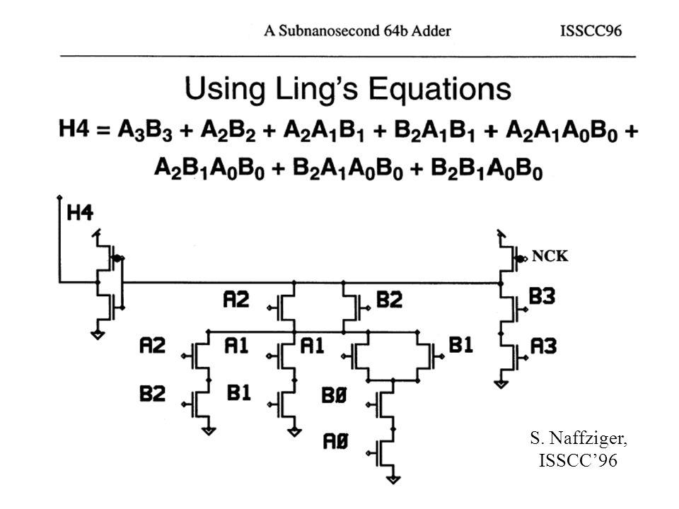 Prof. V.G. OklobdzijaVLSI Arithmetic60 S. Naffziger, ISSCC'96