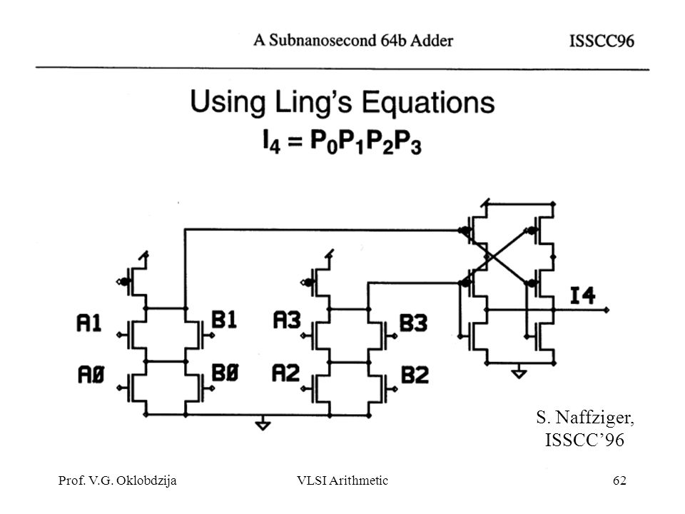 Prof. V.G. OklobdzijaVLSI Arithmetic62 S. Naffziger, ISSCC'96