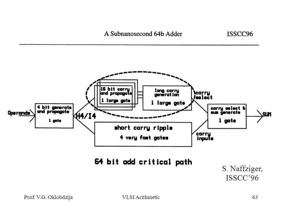 Prof. V.G. OklobdzijaVLSI Arithmetic63 S. Naffziger, ISSCC'96