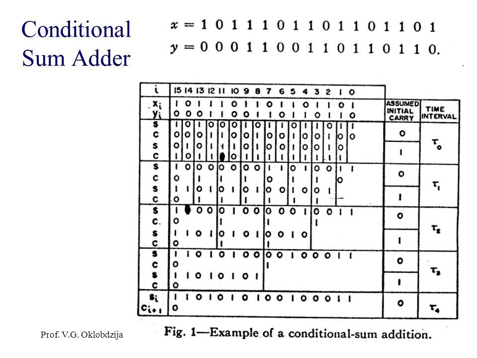 Prof. V.G. OklobdzijaVLSI Arithmetic71 Conditional Sum Adder