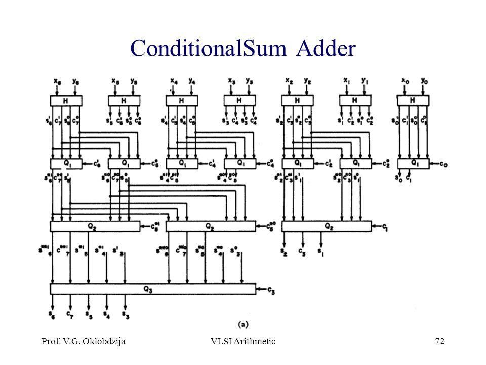 Prof. V.G. OklobdzijaVLSI Arithmetic72 ConditionalSum Adder