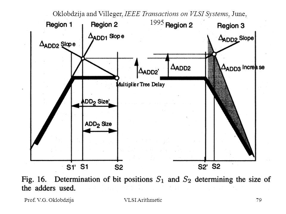 Prof. V.G. OklobdzijaVLSI Arithmetic79 Oklobdzija and Villeger, IEEE Transactions on VLSI Systems, June, 1995