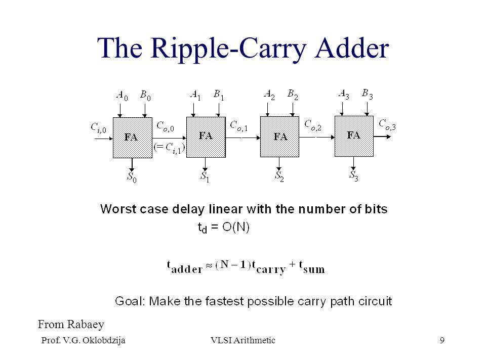 Prof. V.G. OklobdzijaVLSI Arithmetic9 The Ripple-Carry Adder From Rabaey