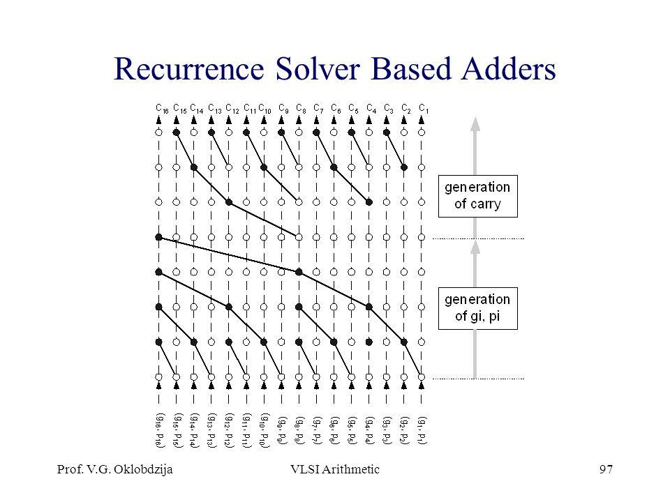 Prof. V.G. OklobdzijaVLSI Arithmetic97 Recurrence Solver Based Adders