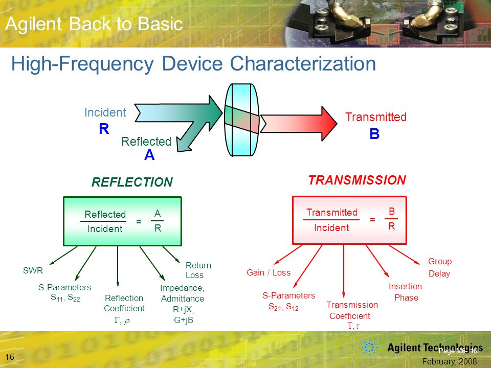 Beyond S-Parameters © Agilent Technologies, Inc. 2007 Aerospace and Defense Symposium 2007 Agilent Back to Basic February, 2008 16 Agilent Back to Bas