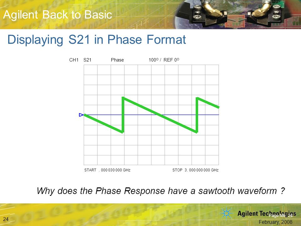 Beyond S-Parameters © Agilent Technologies, Inc. 2007 Aerospace and Defense Symposium 2007 Agilent Back to Basic February, 2008 24 Agilent Back to Bas