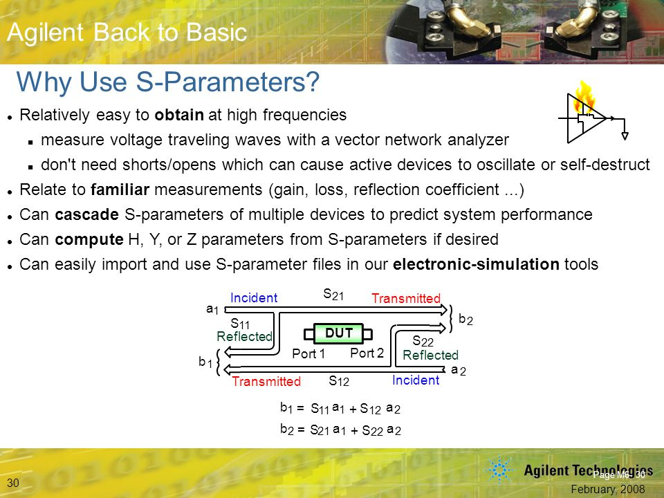 Beyond S-Parameters © Agilent Technologies, Inc. 2007 Aerospace and Defense Symposium 2007 Agilent Back to Basic February, 2008 30 Agilent Back to Bas