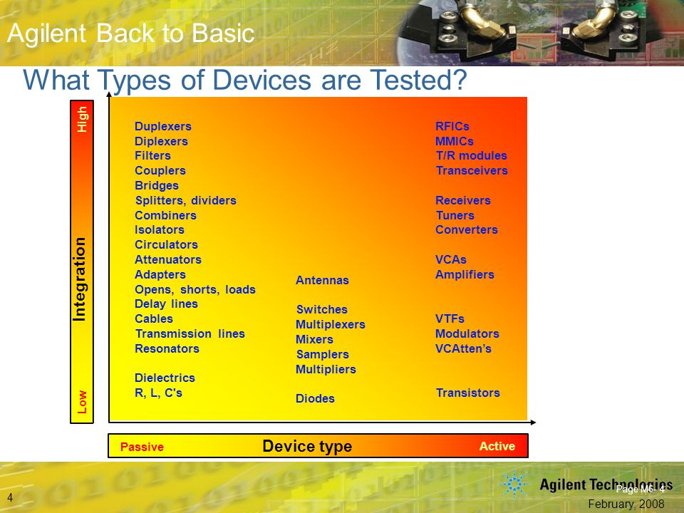 Beyond S-Parameters © Agilent Technologies, Inc. 2007 Aerospace and Defense Symposium 2007 Agilent Back to Basic February, 2008 4 Agilent Back to Basi