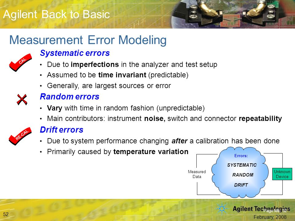 Beyond S-Parameters © Agilent Technologies, Inc. 2007 Aerospace and Defense Symposium 2007 Agilent Back to Basic February, 2008 52 Agilent Back to Bas