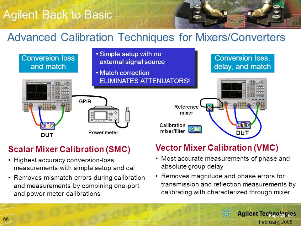Beyond S-Parameters © Agilent Technologies, Inc. 2007 Aerospace and Defense Symposium 2007 Agilent Back to Basic February, 2008 66 Agilent Back to Bas